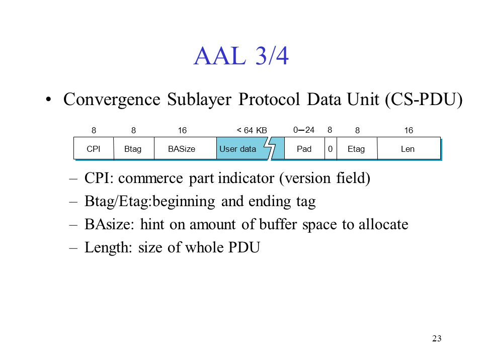 23 AAL 3/4 Convergence Sublayer Protocol Data Unit (CS-PDU) –CPI: commerce part indicator (version field) –Btag/Etag:beginning and ending tag –BAsize: hint on amount of buffer space to allocate –Length: size of whole PDU CPIBtagBASizePad0EtagLen 816 0─ < 64 KB8 User data