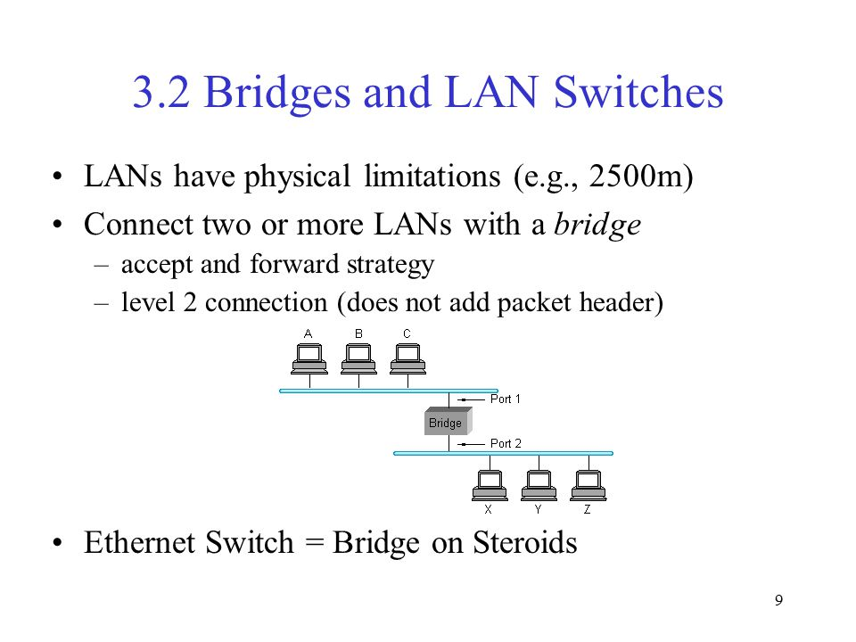 9 3.2 Bridges and LAN Switches LANs have physical limitations (e.g., 2500m) Connect two or more LANs with a bridge –accept and forward strategy –level 2 connection (does not add packet header) Ethernet Switch = Bridge on Steroids
