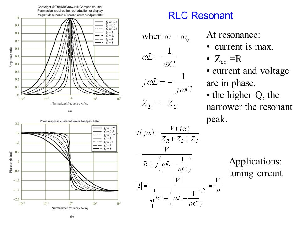 RLC Resonant At resonance: current is max. Z eq =R current and voltage are in phase.