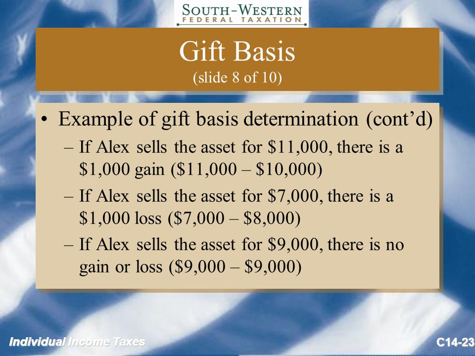 Individual Income Taxes C14-23 Gift Basis (slide 8 of 10) Example of gift basis determination (cont'd) –If Alex sells the asset for $11,000, there is a $1,000 gain ($11,000 – $10,000) –If Alex sells the asset for $7,000, there is a $1,000 loss ($7,000 – $8,000) –If Alex sells the asset for $9,000, there is no gain or loss ($9,000 – $9,000) Example of gift basis determination (cont'd) –If Alex sells the asset for $11,000, there is a $1,000 gain ($11,000 – $10,000) –If Alex sells the asset for $7,000, there is a $1,000 loss ($7,000 – $8,000) –If Alex sells the asset for $9,000, there is no gain or loss ($9,000 – $9,000)