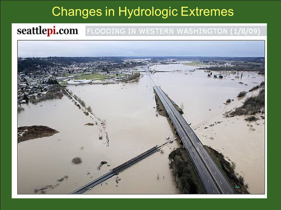 Changes in Hydrologic Extremes