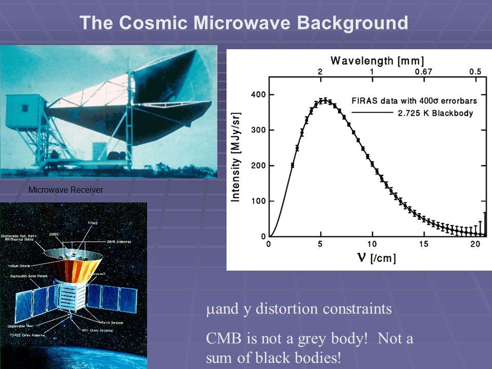 MAP Microwave Receiver The Cosmic Microwave Background  and y distortion constraints CMB is not a grey body.