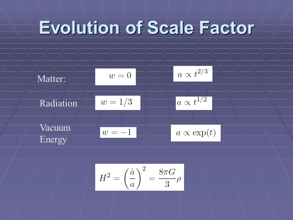 Evolution of Scale Factor Matter: Radiation Vacuum Energy