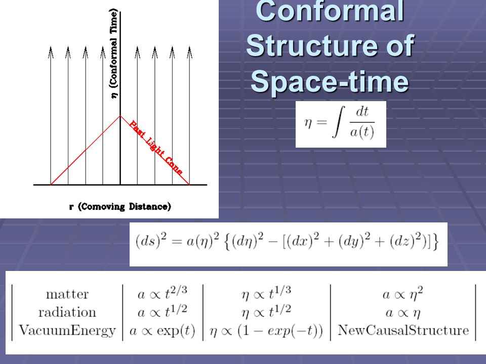 Conformal Structure of Space-time
