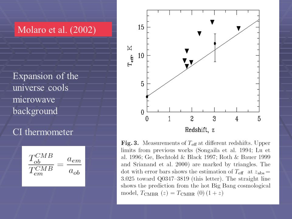 Molaro et al. (2002) Expansion of the universe cools microwave background CI thermometer