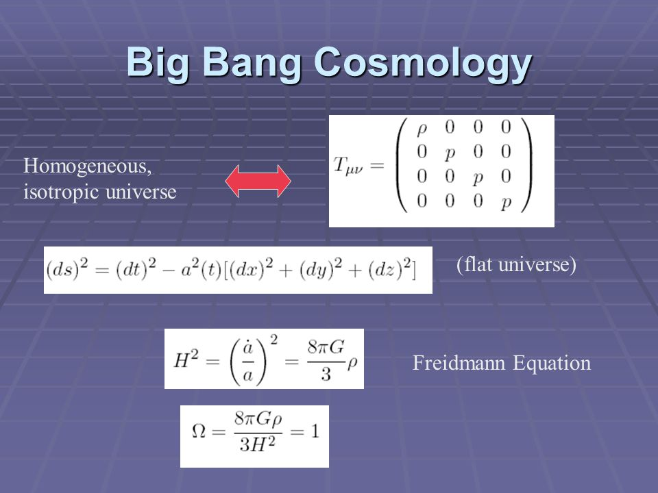 Big Bang Cosmology Homogeneous, isotropic universe (flat universe) Freidmann Equation