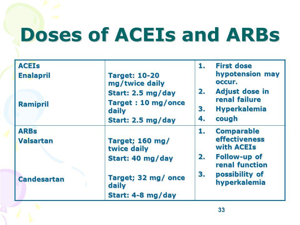 generic viagra with prescription