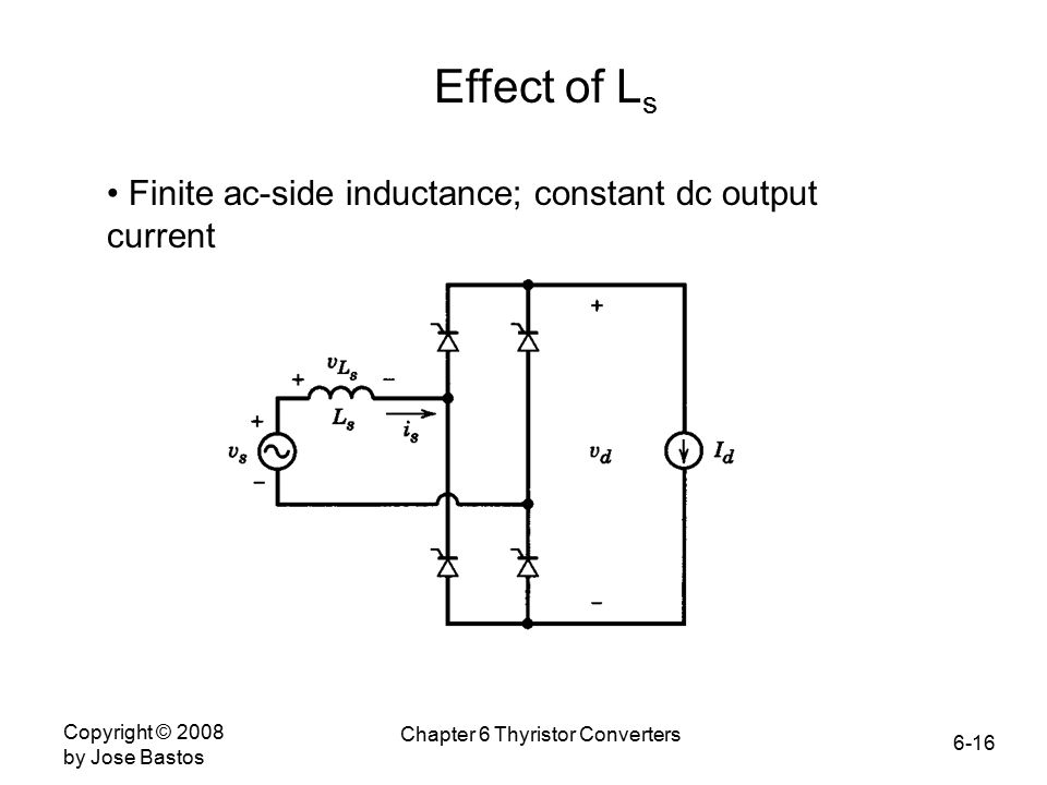 6-16 Copyright © 2008 by Jose Bastos Chapter 6 Thyristor Converters Effect of L s Finite ac-side inductance; constant dc output current