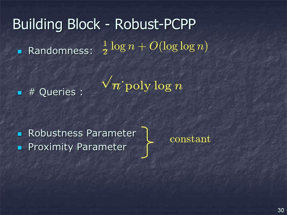 30 Building Block - Robust-PCPP Randomness: Randomness: # Queries : # Queries : Robustness Parameter Robustness Parameter Proximity Parameter Proximity Parameter 1 2 l ogn + O ( l og l ogn ) cons t an t p n ¢ po l y l og n
