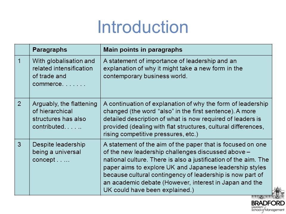 Analysing Essay Structure The Cultural Anchoring Of Leadership   Introduction Paragraphsmain