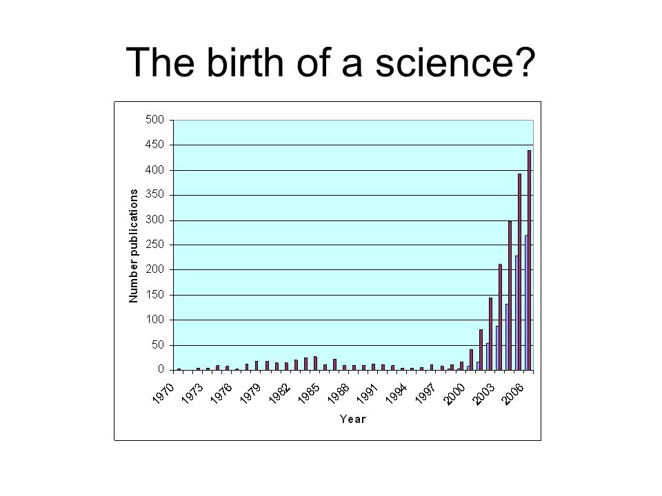 The birth of a science