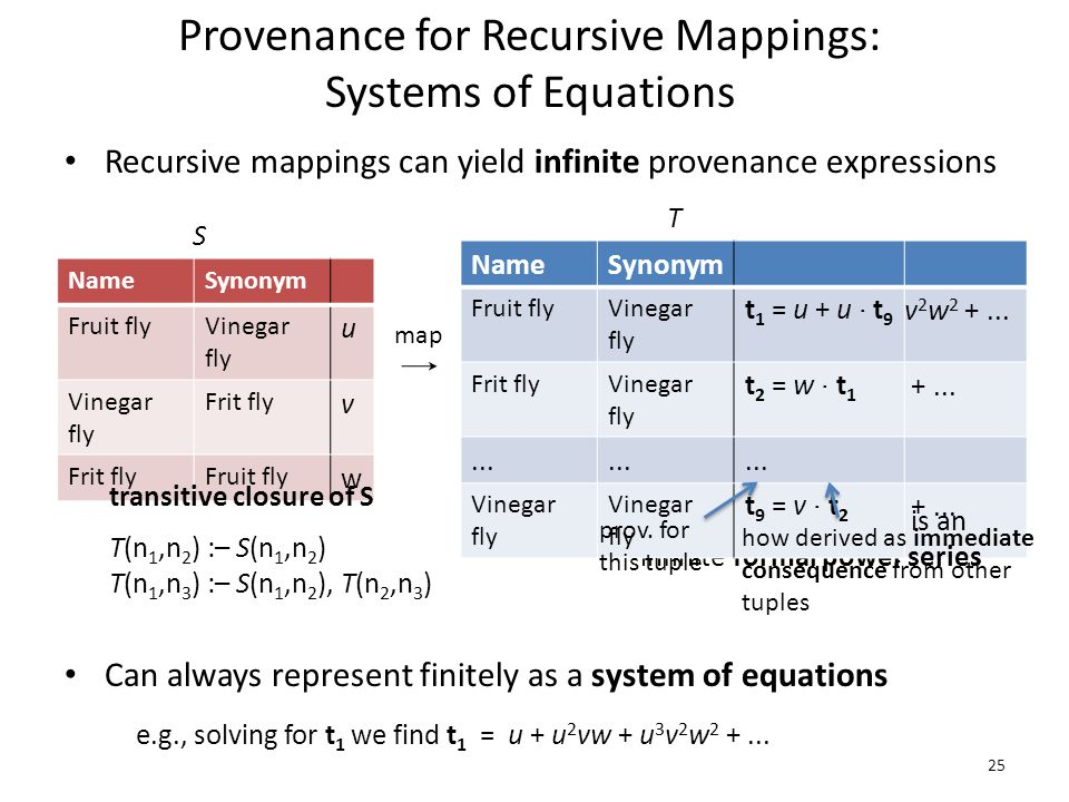 Provenance for Recursive Mappings: Systems of Equations Recursive mappings can yield infinite provenance expressions Can always represent finitely as a system of equations 25 NameSynonym Fruit flyVinegar fly u Frit fly v Fruit fly w NameSynonym Fruit flyVinegar fly u + u 2 vw + u 3 v 2 w
