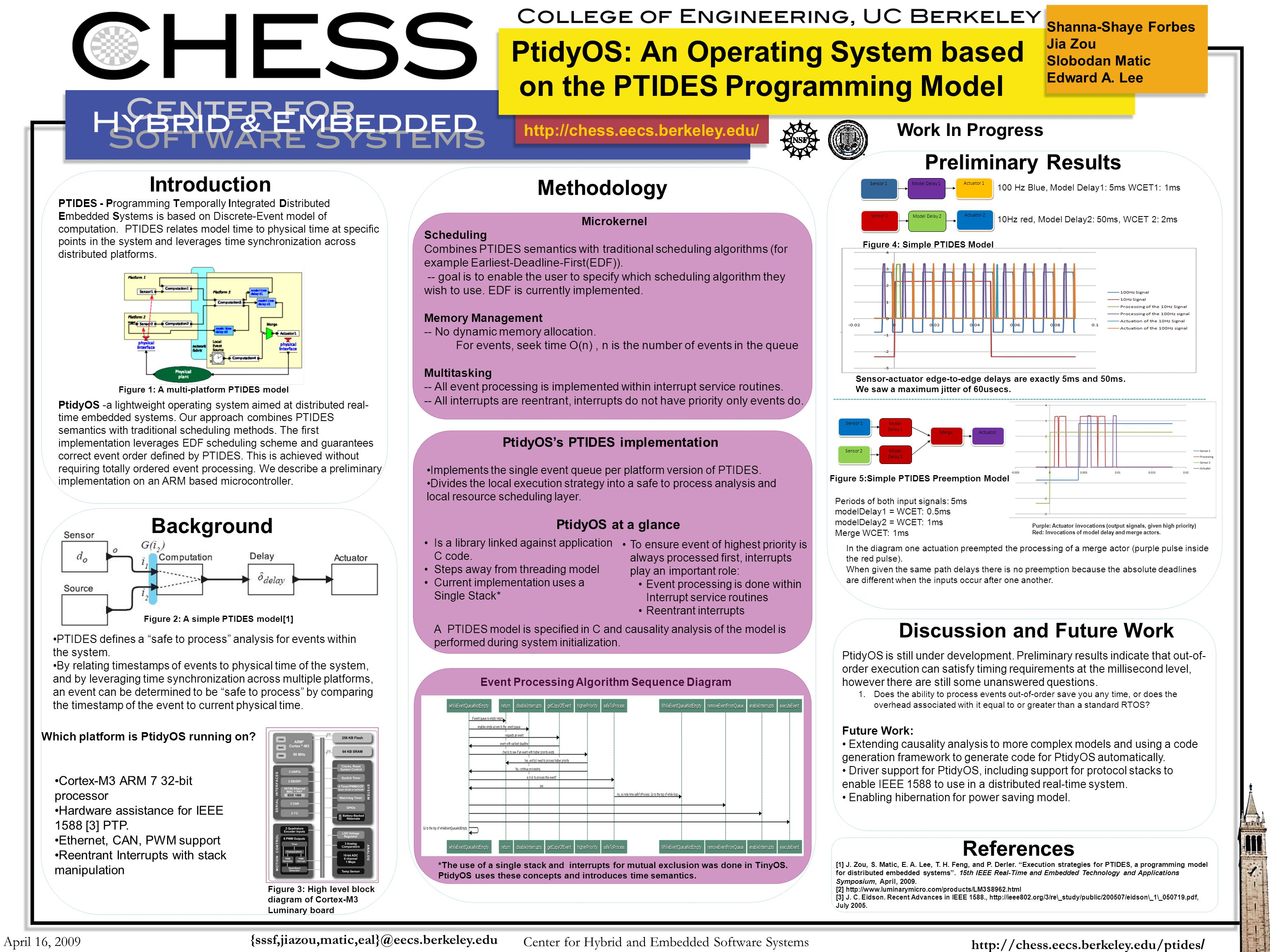 April 16, 2009 Center for Hybrid and Embedded Software Systems PtidyOS: An Operating System based on the PTIDES Programming Model sdfdsfsdfdsfdsfds Methodology Preliminary Results Discussion and Future Work References Shanna-Shaye Forbes Jia Zou Slobodan Matic Edward A.