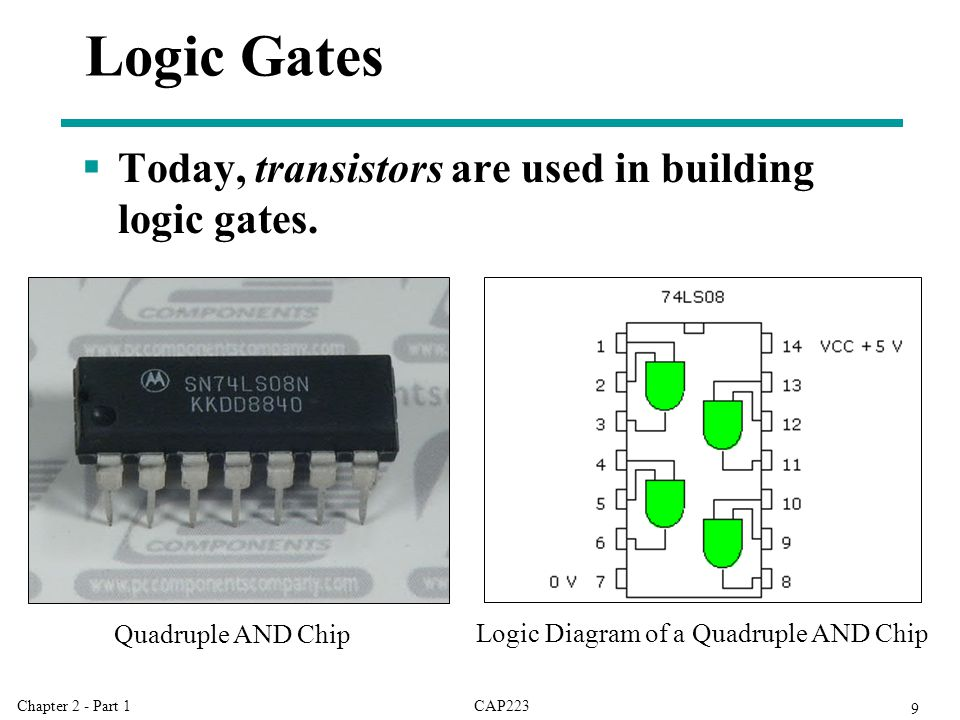 CAP223Chapter 2 - Part 1 9 Logic Gates  Today, transistors are used in building logic gates.