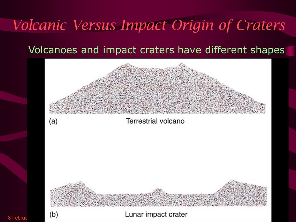 8 February 2005AST 2010: Chapter 813 Volcanic Versus Impact Origin of Craters Volcanoes and impact craters have different shapes