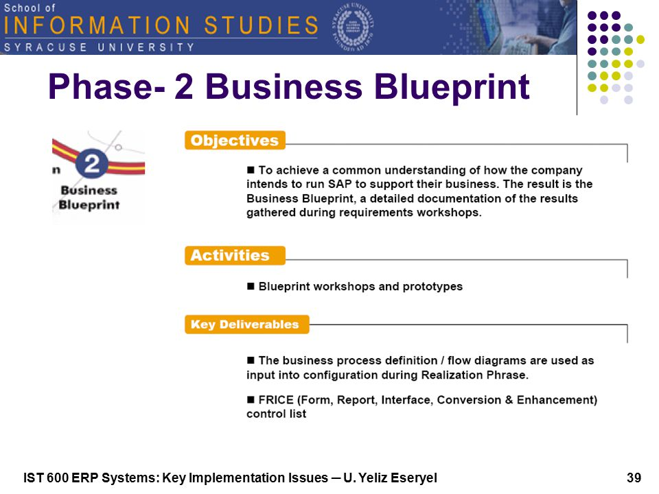 Summer 2005 june ist 600 erp systems key implementation issues 39 39ist 600 erp systems key implementation issues u yeliz eseryel phase 2 business blueprint malvernweather Images