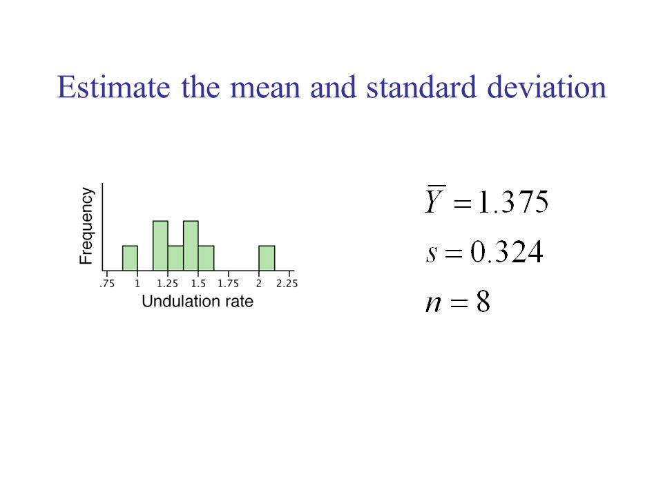 Estimate the mean and standard deviation