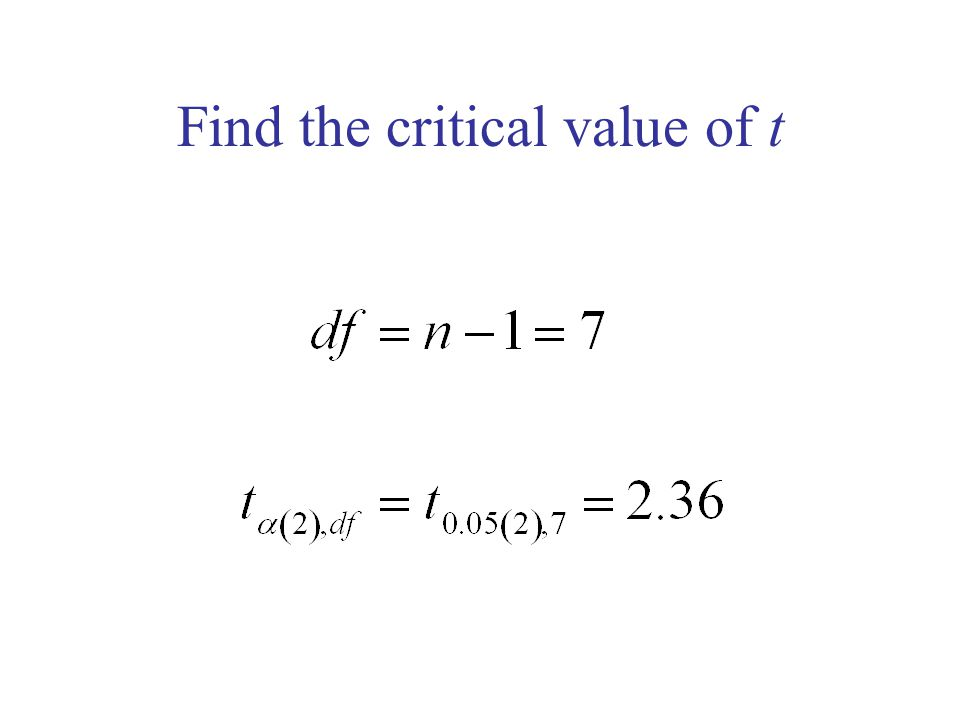 Find the critical value of t