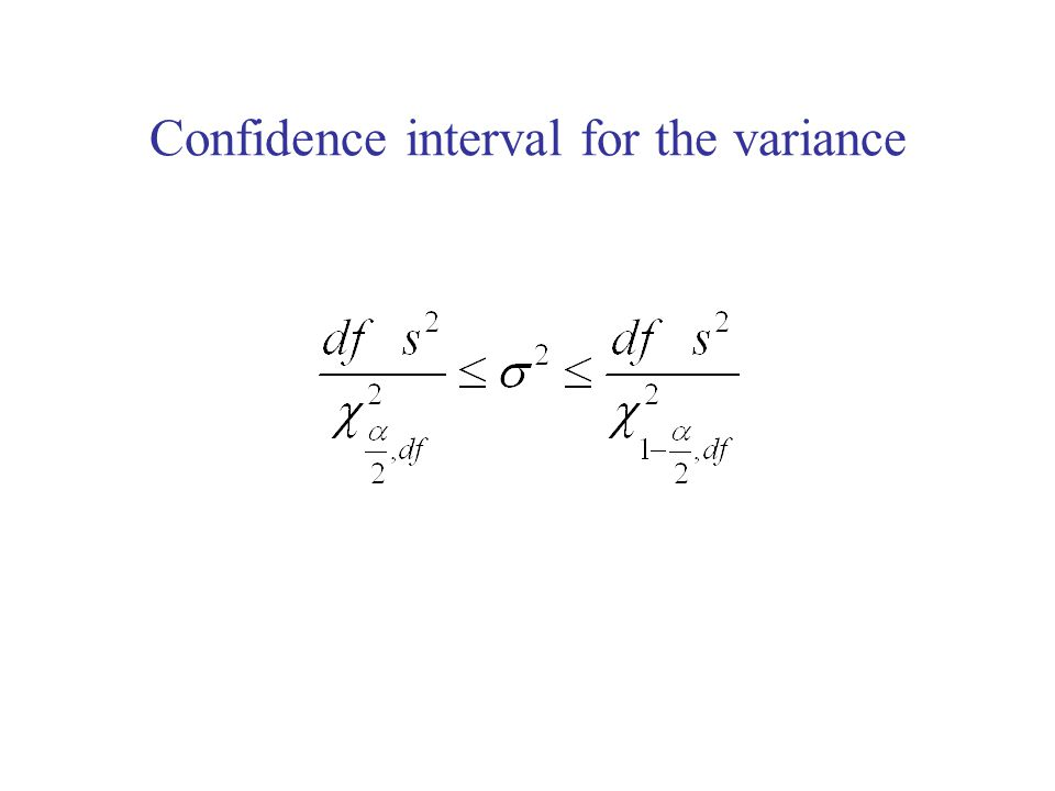 Confidence interval for the variance