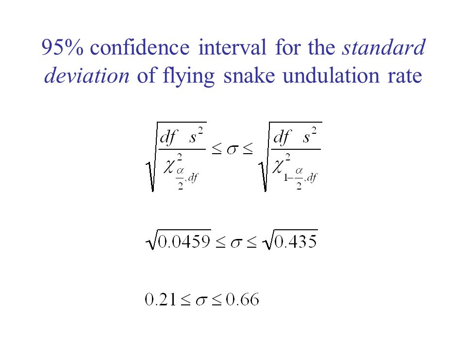 95% confidence interval for the standard deviation of flying snake undulation rate