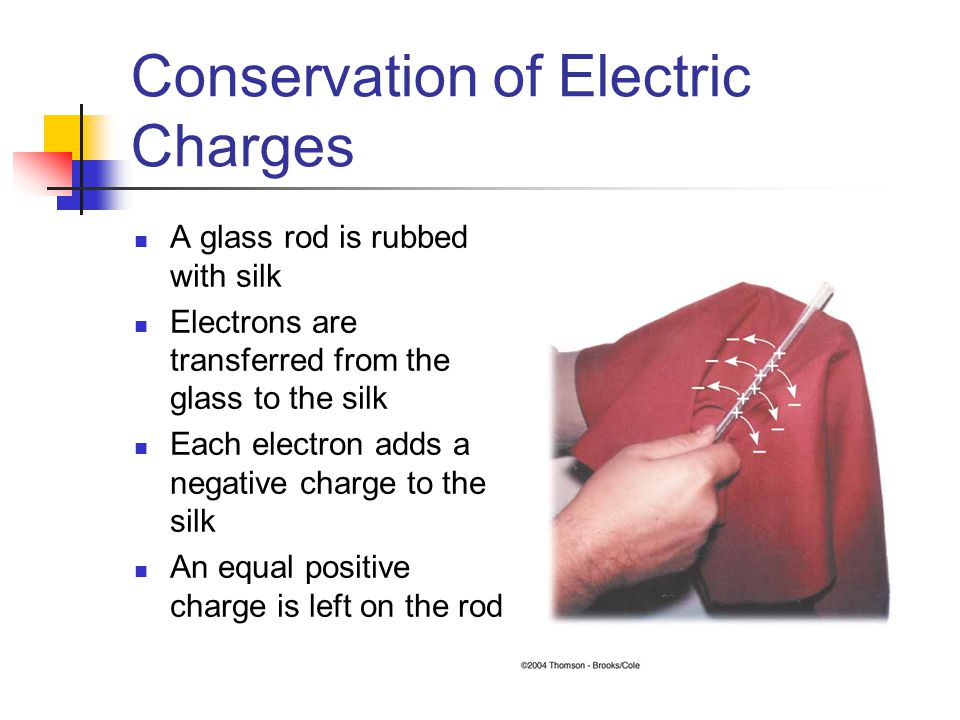 Conservation of Electric Charges A glass rod is rubbed with silk Electrons are transferred from the glass to the silk Each electron adds a negative charge to the silk An equal positive charge is left on the rod