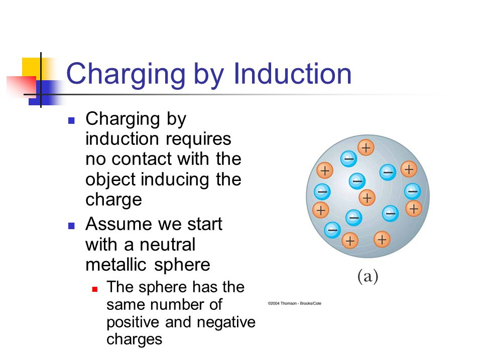 Charging by Induction Charging by induction requires no contact with the object inducing the charge Assume we start with a neutral metallic sphere The sphere has the same number of positive and negative charges
