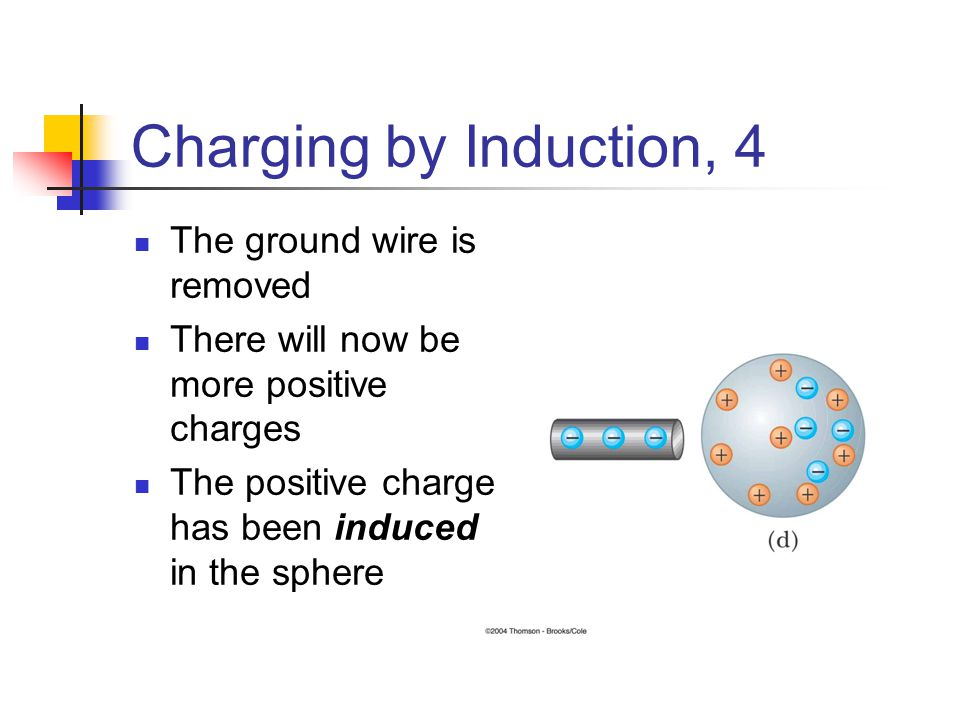 Charging by Induction, 4 The ground wire is removed There will now be more positive charges The positive charge has been induced in the sphere