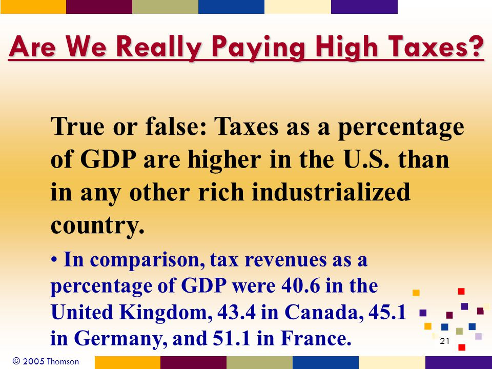 © 2005 Thomson 21 Are We Really Paying High Taxes.