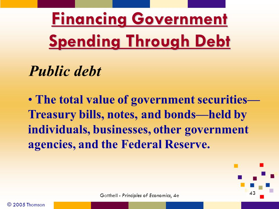 © 2005 Thomson 43 Gottheil - Principles of Economics, 4e Financing Government Spending Through Debt Public debt The total value of government securities— Treasury bills, notes, and bonds—held by individuals, businesses, other government agencies, and the Federal Reserve.