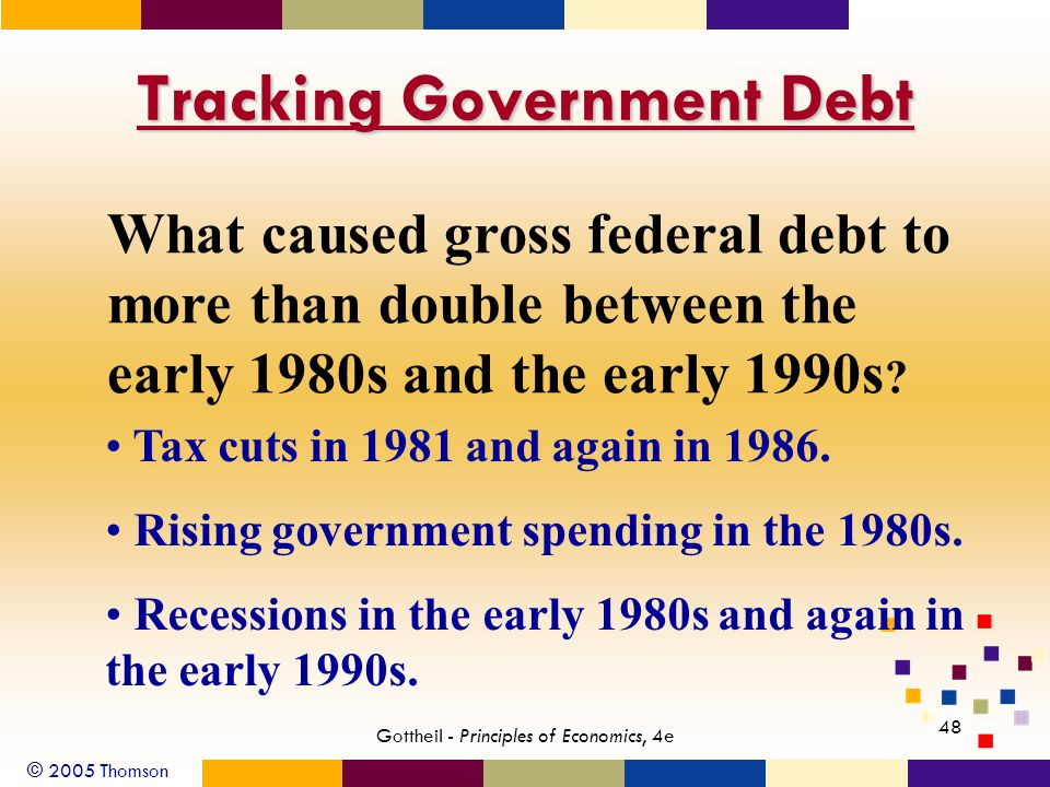 © 2005 Thomson 48 Gottheil - Principles of Economics, 4e Tracking Government Debt What caused gross federal debt to more than double between the early 1980s and the early 1990s .