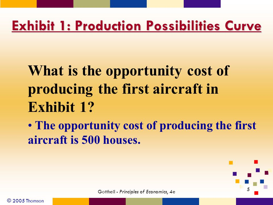 © 2005 Thomson 5 Gottheil - Principles of Economics, 4e Exhibit 1: Production Possibilities Curve What is the opportunity cost of producing the first aircraft in Exhibit 1.