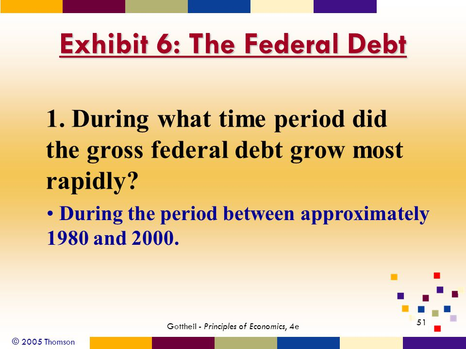 © 2005 Thomson 51 Gottheil - Principles of Economics, 4e Exhibit 6: The Federal Debt 1.