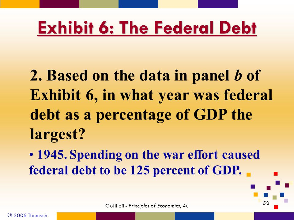 © 2005 Thomson 52 Gottheil - Principles of Economics, 4e Exhibit 6: The Federal Debt 2.