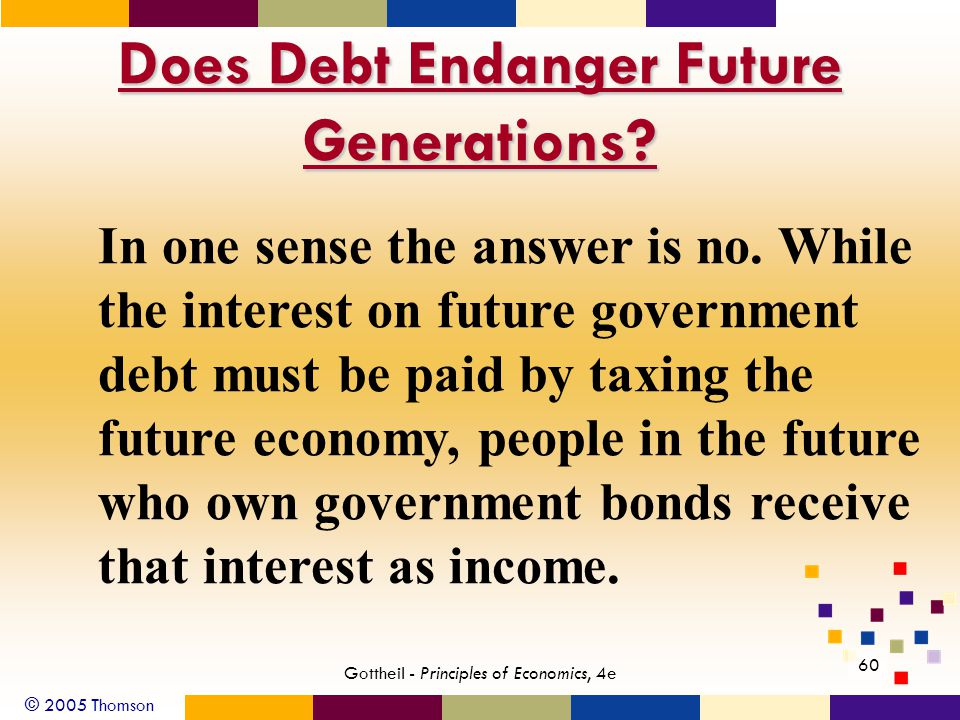 © 2005 Thomson 60 Gottheil - Principles of Economics, 4e Does Debt Endanger Future Generations.