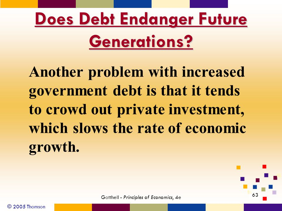 © 2005 Thomson 63 Gottheil - Principles of Economics, 4e Does Debt Endanger Future Generations.