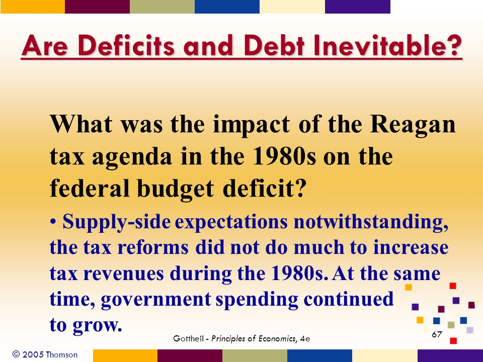© 2005 Thomson 67 Gottheil - Principles of Economics, 4e Are Deficits and Debt Inevitable.