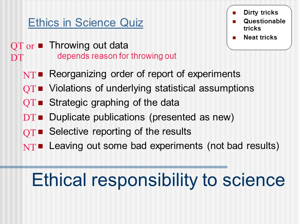 Ethical responsibility to science Throwing out data Reorganizing order of report of experiments Violations of underlying statistical assumptions Strategic graphing of the data Duplicate publications (presented as new) Selective reporting of the results Leaving out some bad experiments (not bad results) QT or DT QT NT DT Dirty tricks Questionable tricks Neat tricks depends reason for throwing out Ethics in Science Quiz