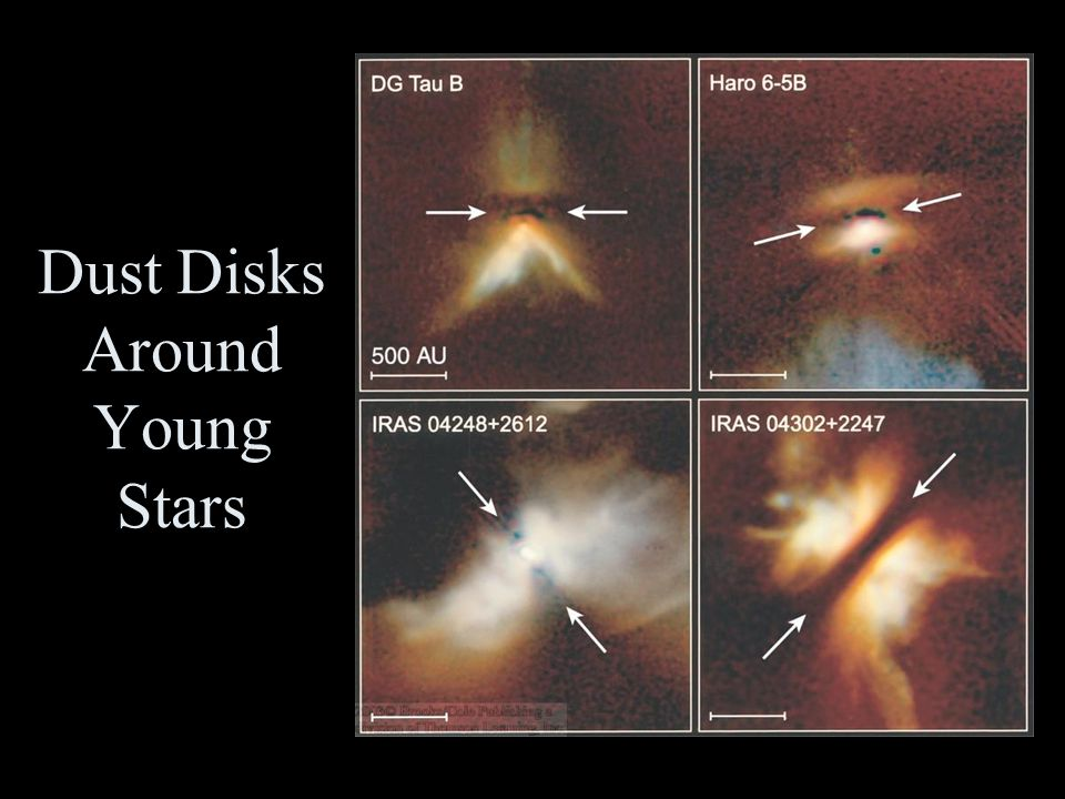 Dust Disks Around Young Stars