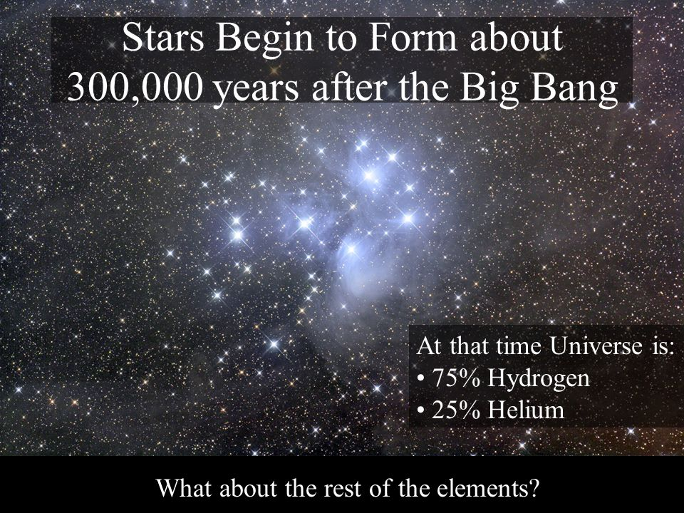 Stars Begin to Form about 300,000 years after the Big Bang At that time Universe is: 75% Hydrogen 25% Helium What about the rest of the elements