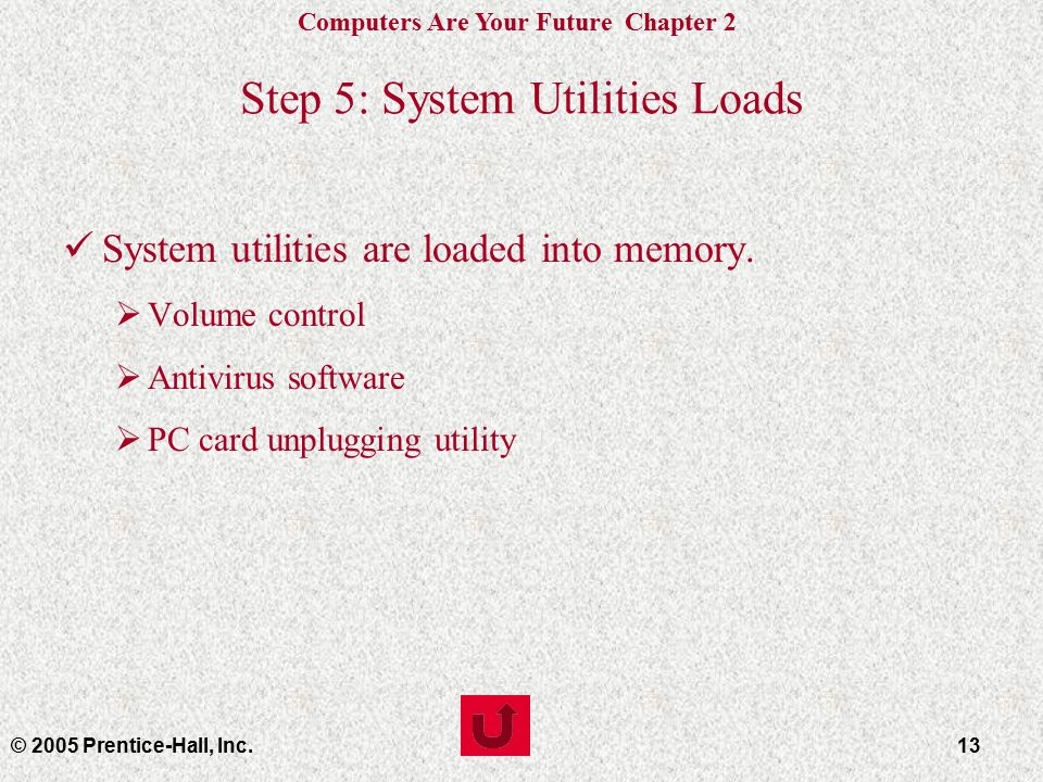 Computers Are Your Future Chapter 2 © 2005 Prentice-Hall, Inc.Slide 13 Step 5: System Utilities Loads System utilities are loaded into memory.