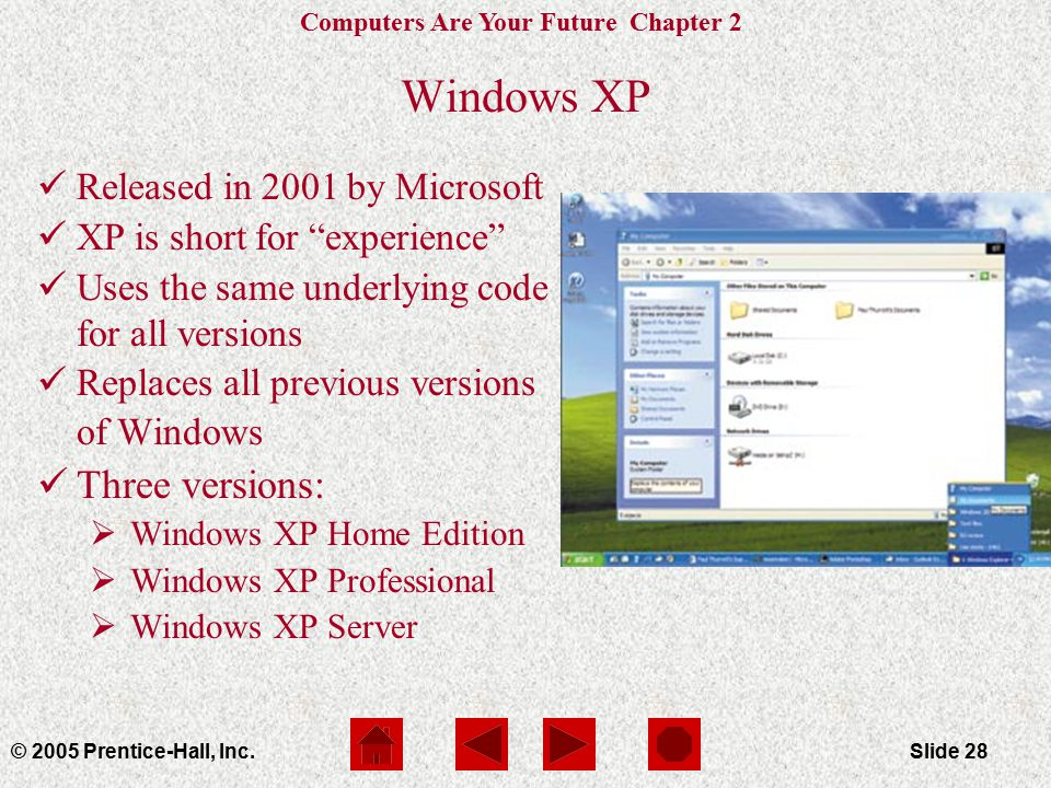 Computers Are Your Future Chapter 2 © 2005 Prentice-Hall, Inc.Slide 28 Windows XP Released in 2001 by Microsoft XP is short for experience Uses the same underlying code for all versions Replaces all previous versions of Windows Three versions:  Windows XP Home Edition  Windows XP Professional  Windows XP Server