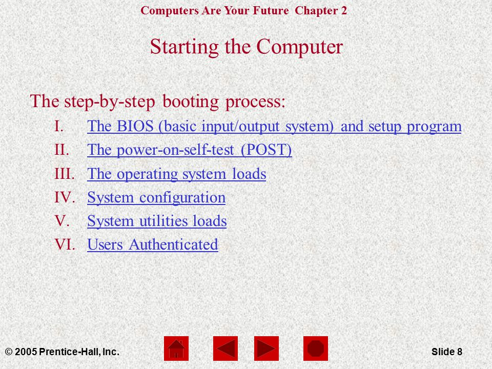 Computers Are Your Future Chapter 2 © 2005 Prentice-Hall, Inc.Slide 8 Starting the Computer The step-by-step booting process: I.The BIOS (basic input/output system) and setup programThe BIOS (basic input/output system) and setup program II.The power-on-self-test (POST)The power-on-self-test (POST) III.The operating system loadsThe operating system loads IV.System configurationSystem configuration V.System utilities loadsSystem utilities loads VI.Users AuthenticatedUsers Authenticated
