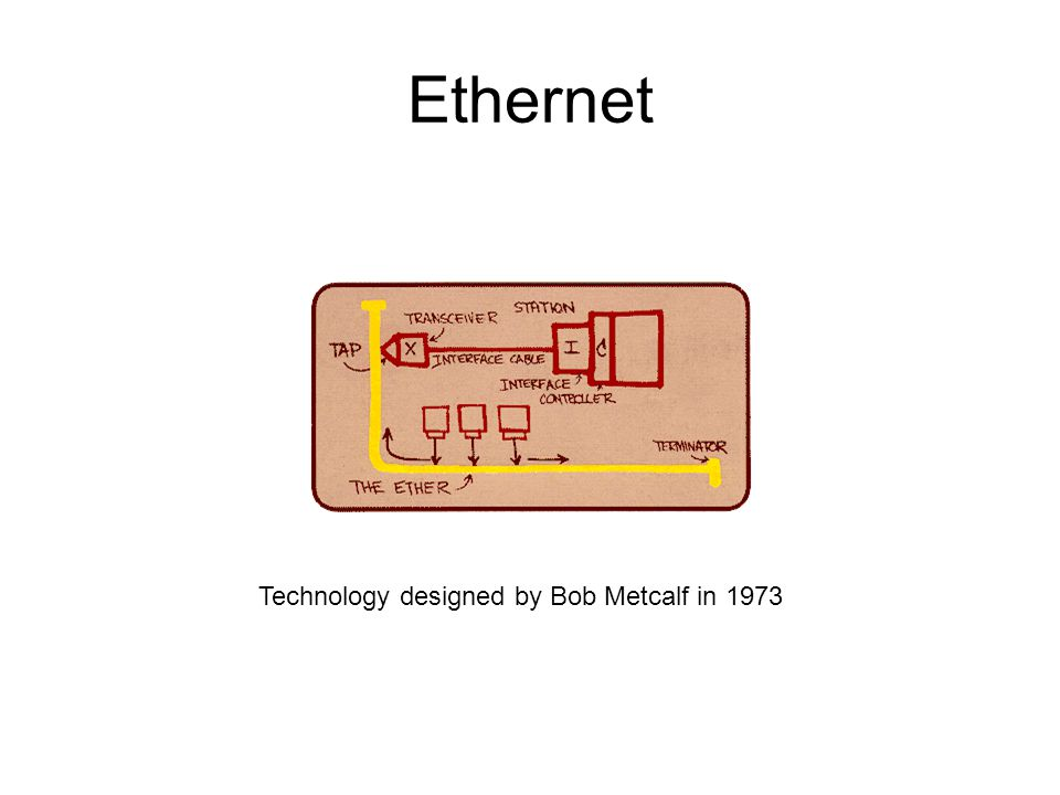 Ethernet Technology designed by Bob Metcalf in 1973
