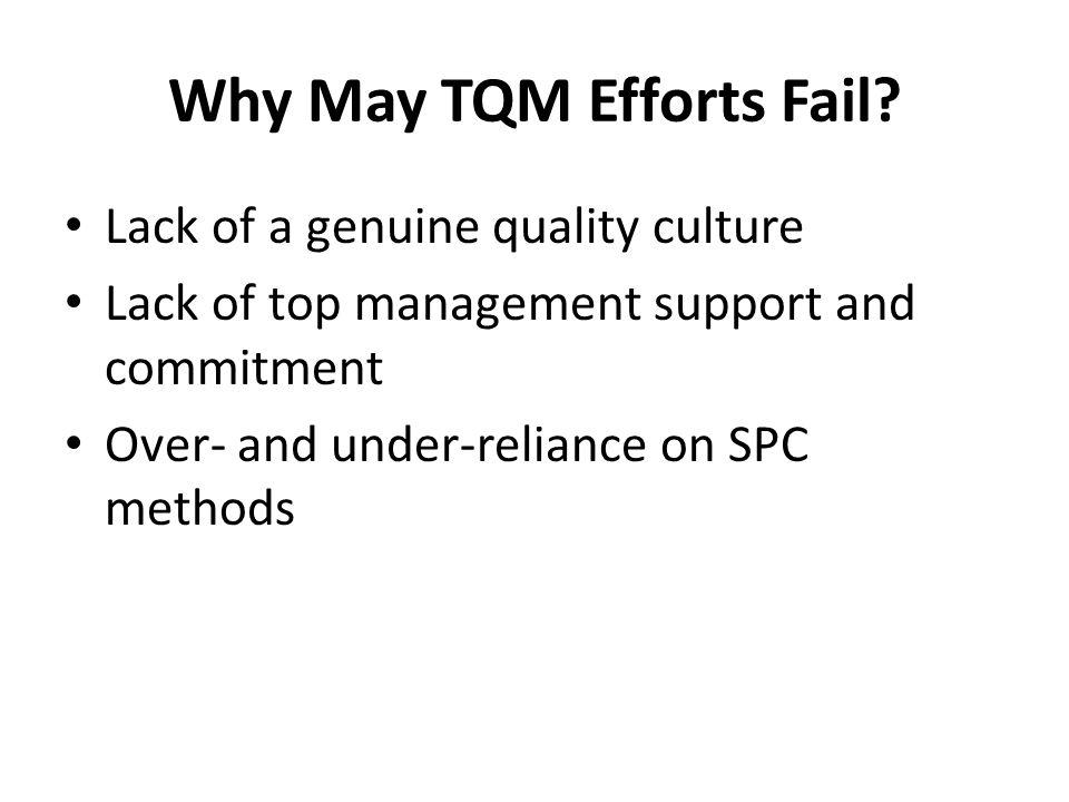 Why May TQM Efforts Fail.