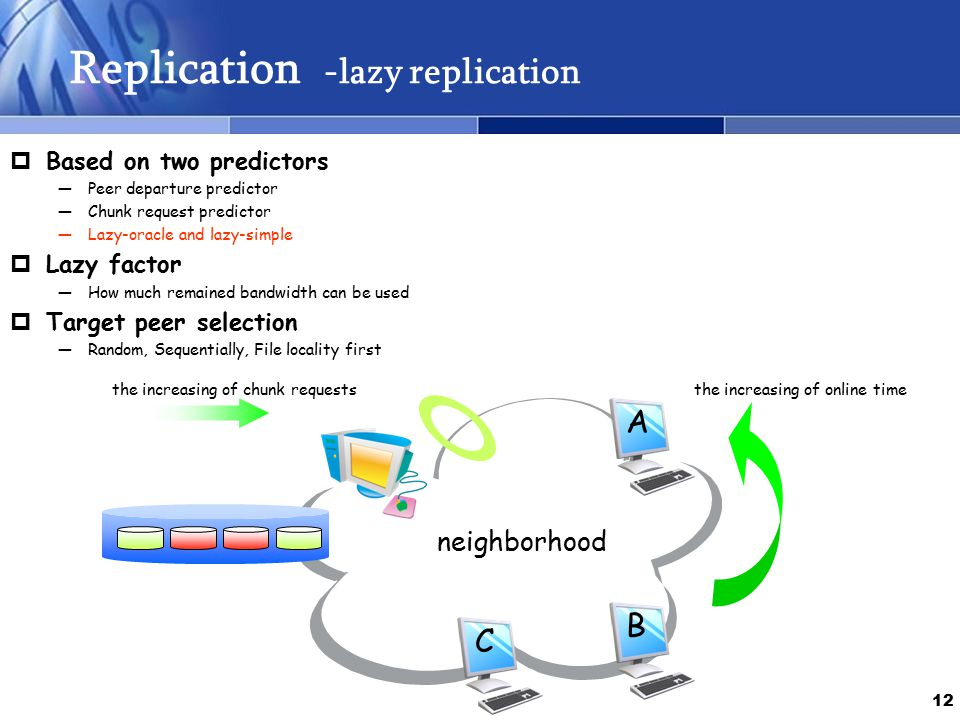 12 Replication -lazy replication neighborhood A B C  Based on two predictors ―Peer departure predictor ―Chunk request predictor ―Lazy-oracle and lazy-simple  Lazy factor ―How much remained bandwidth can be used  Target peer selection ―Random, Sequentially, File locality first the increasing of chunk requeststhe increasing of online time