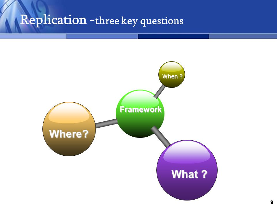 9 Replication - three key questions Framework When Where What