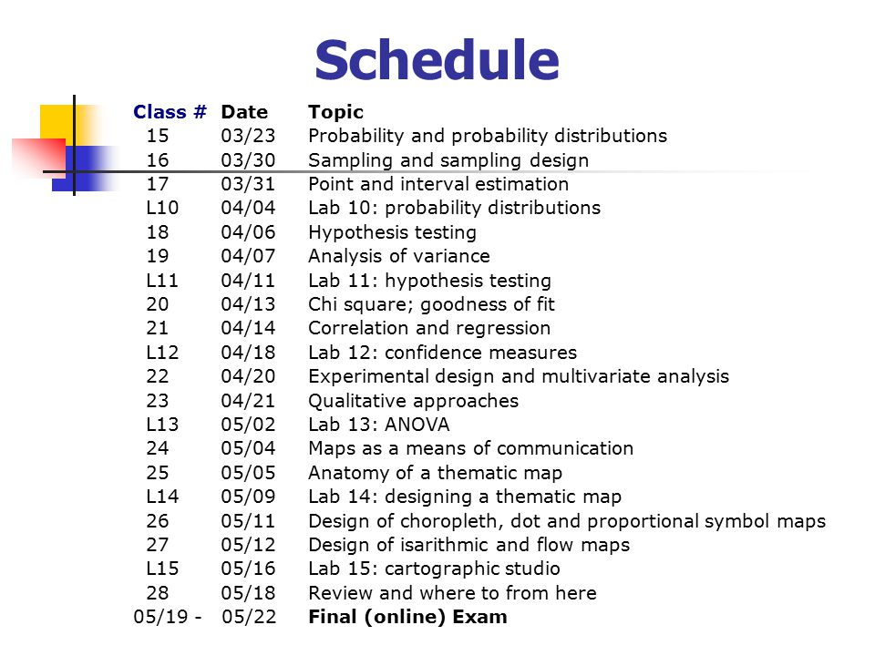 Schedule Class #DateTopic 1503/23Probability and probability distributions 1603/30Sampling and sampling design 1703/31Point and interval estimation L1004/04Lab 10: probability distributions 1804/06Hypothesis testing 1904/07Analysis of variance L1104/11Lab 11: hypothesis testing 2004/13Chi square; goodness of fit 2104/14Correlation and regression L1204/18Lab 12: confidence measures 2204/20Experimental design and multivariate analysis 2304/21Qualitative approaches L1305/02Lab 13: ANOVA 2405/04Maps as a means of communication 2505/05Anatomy of a thematic map L1405/09Lab 14: designing a thematic map 2605/11Design of choropleth, dot and proportional symbol maps 2705/12Design of isarithmic and flow maps L1505/16Lab 15: cartographic studio 2805/18Review and where to from here 05/ /22Final (online) Exam