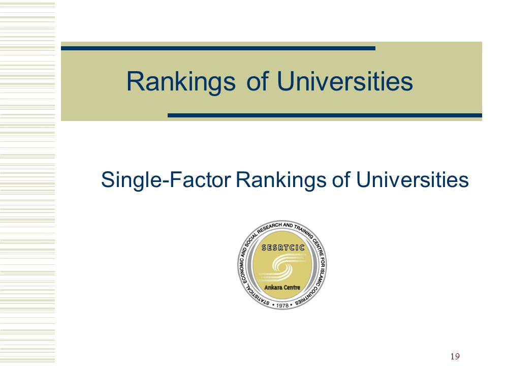 19 Rankings of Universities Single-Factor Rankings of Universities