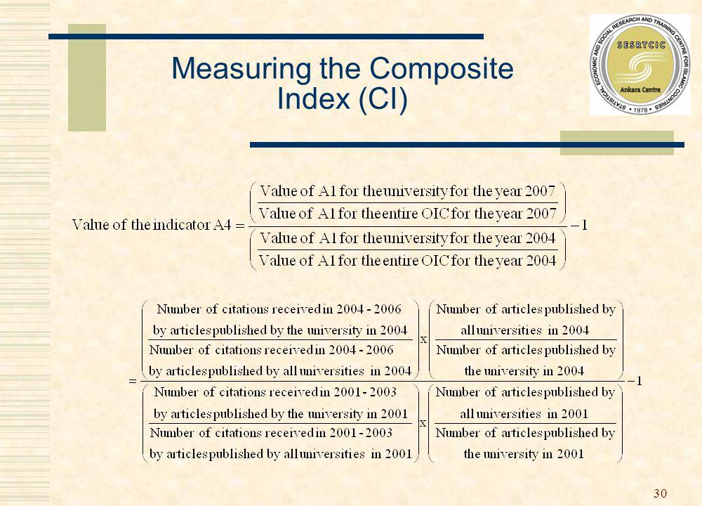 30 Measuring the Composite Index (CI)