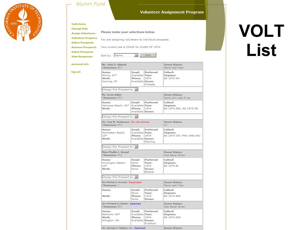 VOLT List